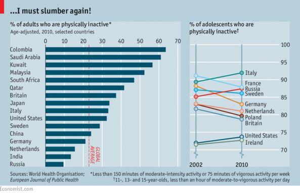 economist-graphic